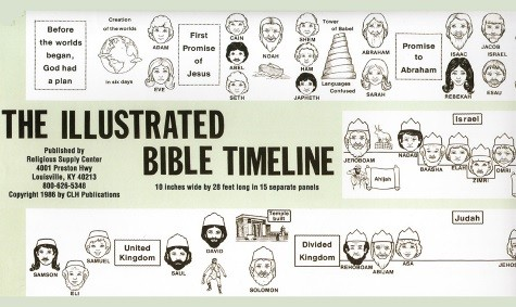 Mary Rose and Me: Bible Timeline - Come Fill Your Cup